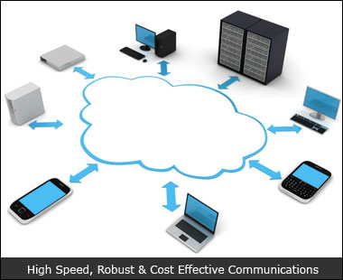 IT Communication Solutions